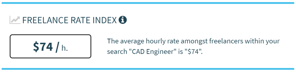 Average freelancer rate CAD Engineer