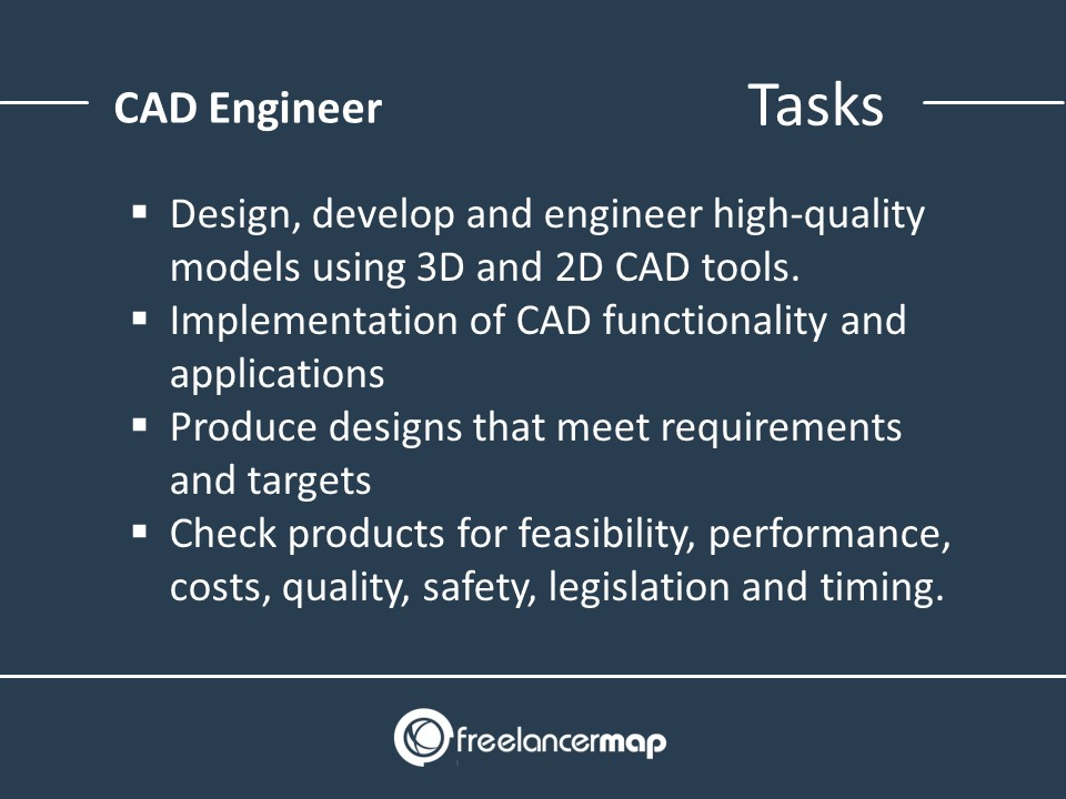 Tasks and responsibilities of CAD Engineers