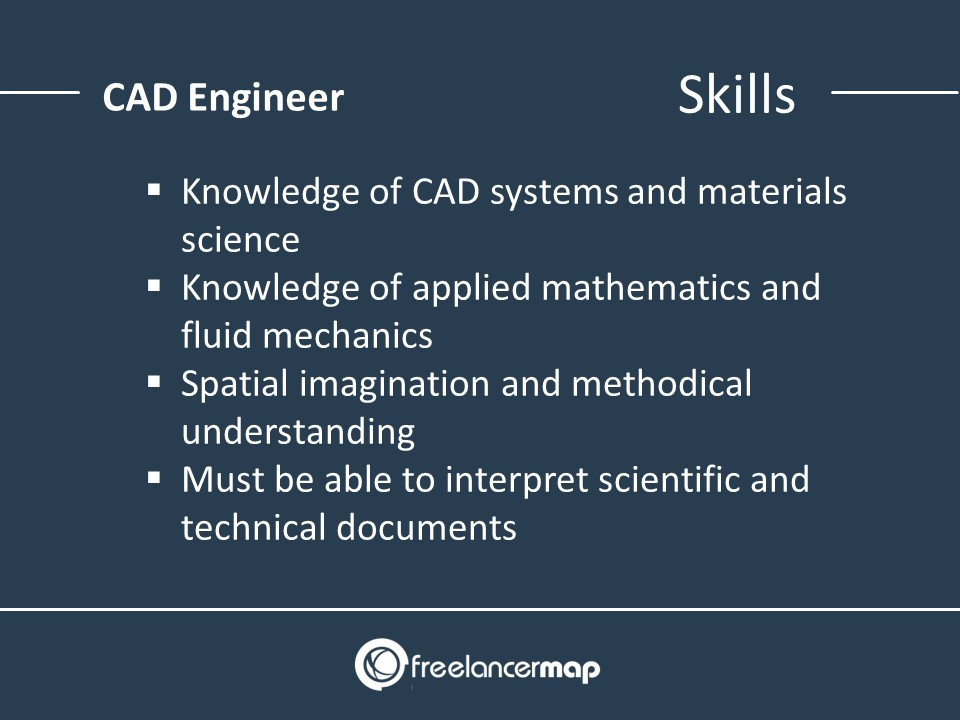 CAD Engineer's skills required