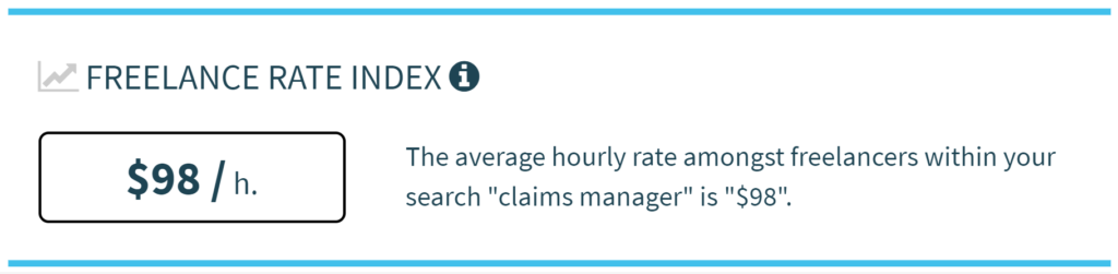 Claims Manager - Average Freelance Rate