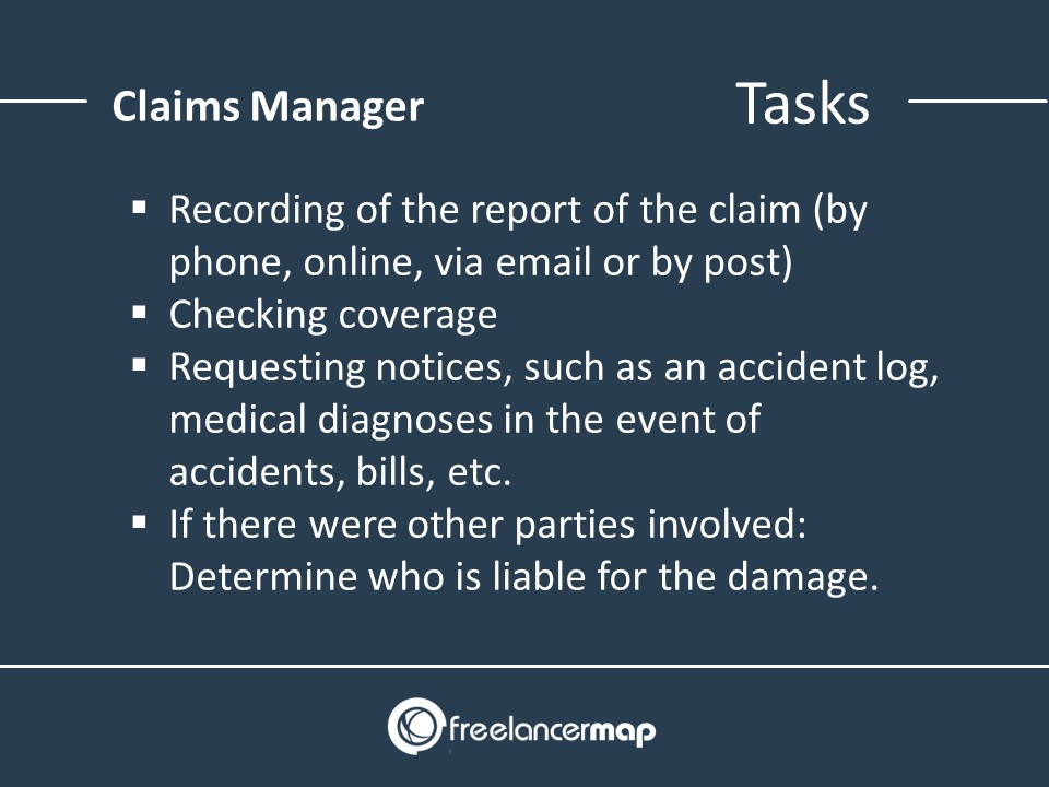 Claims Manager - Responsibilities and Tasks