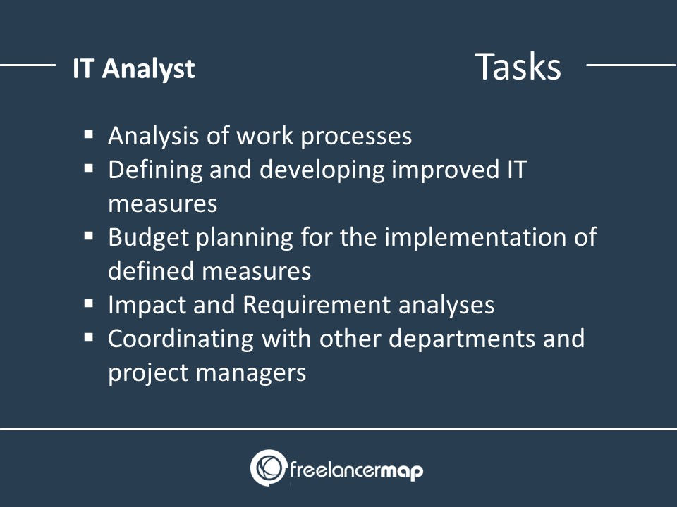 Tasks and Responsibilities - IT Analyst