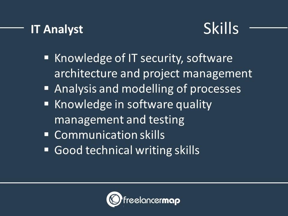 Skills - IT Analyst