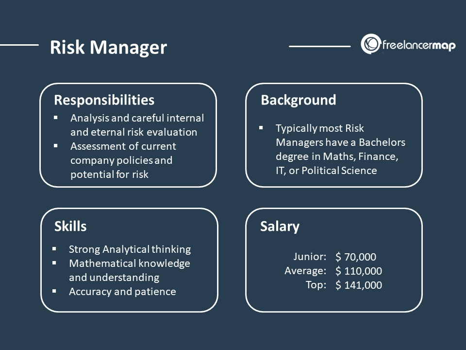 Risk manager - Job profile overview