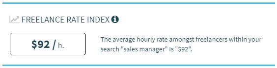 Precio medio freelance ejecutivo de ventas