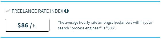 Tarifa horaria ingeniero procesos freelance