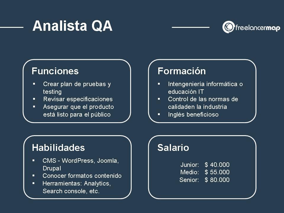 Descripcion puesto trabajo analista quality assurance