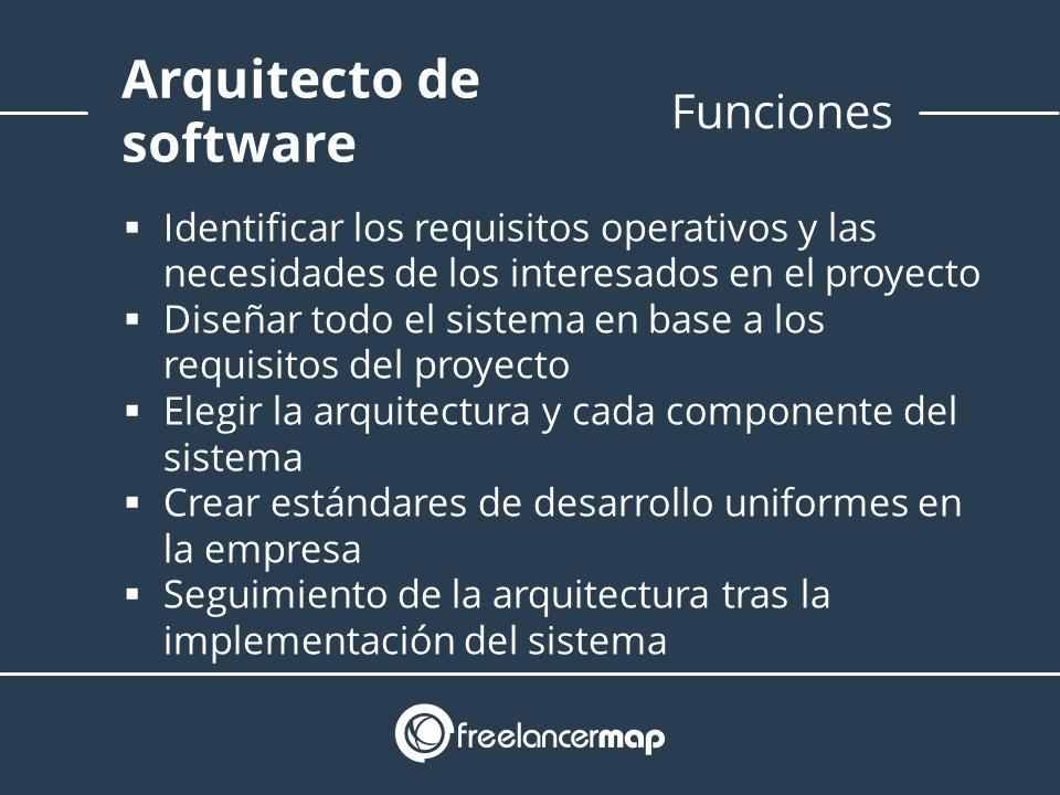 Funciones del arquitecto de software