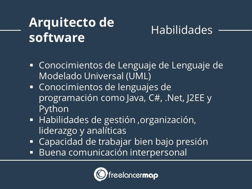 Habilidades y concocimientos del arquitecto de software