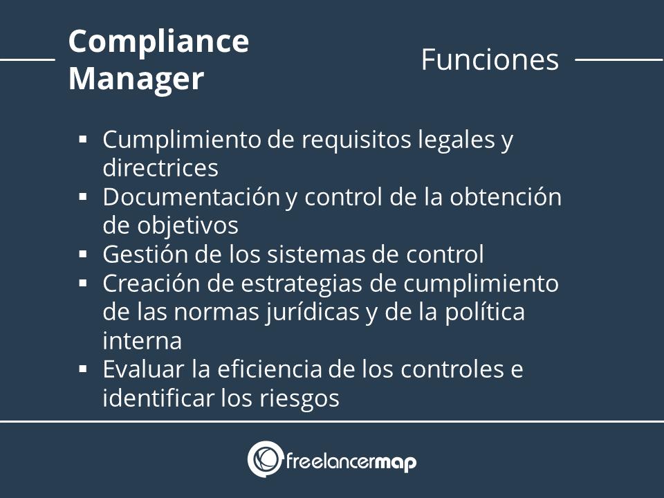Complicance manager funciones