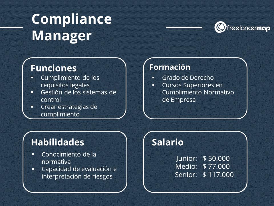 Papel del compliance officer funciones formación habilidades y salario
