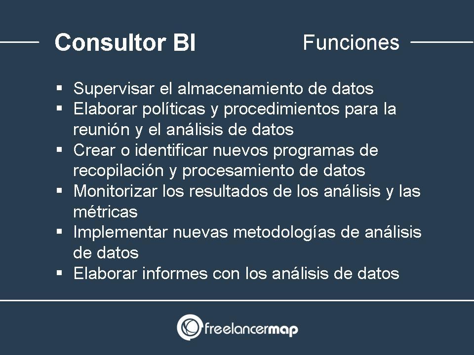 Funciones del consultor BI o inteligencia de negocios