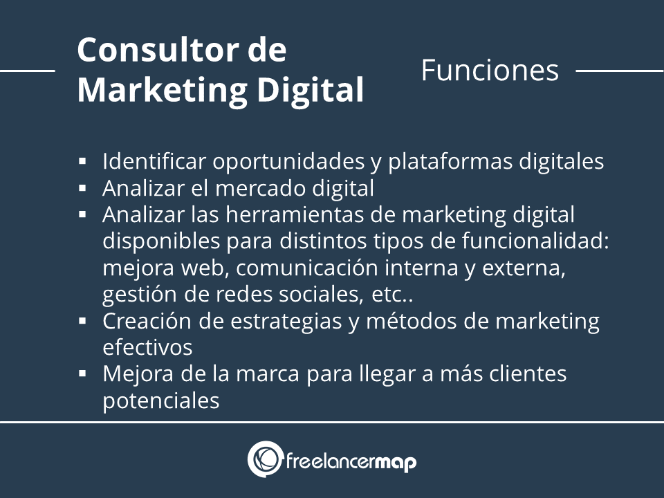 Consultor marketing digital funciones y tareas
