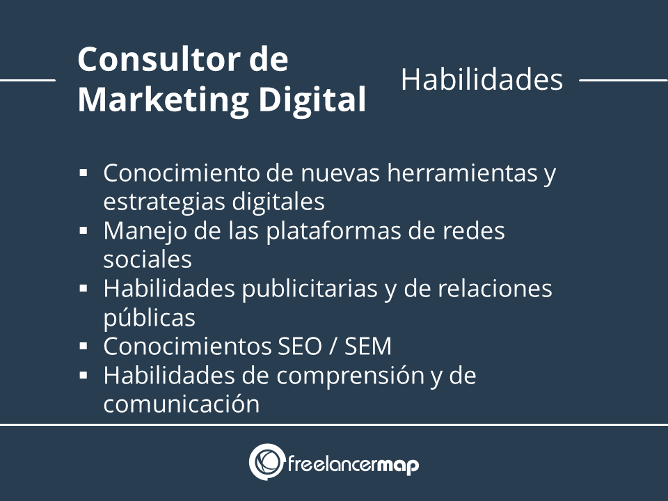 Habilidades consultor marketing digital