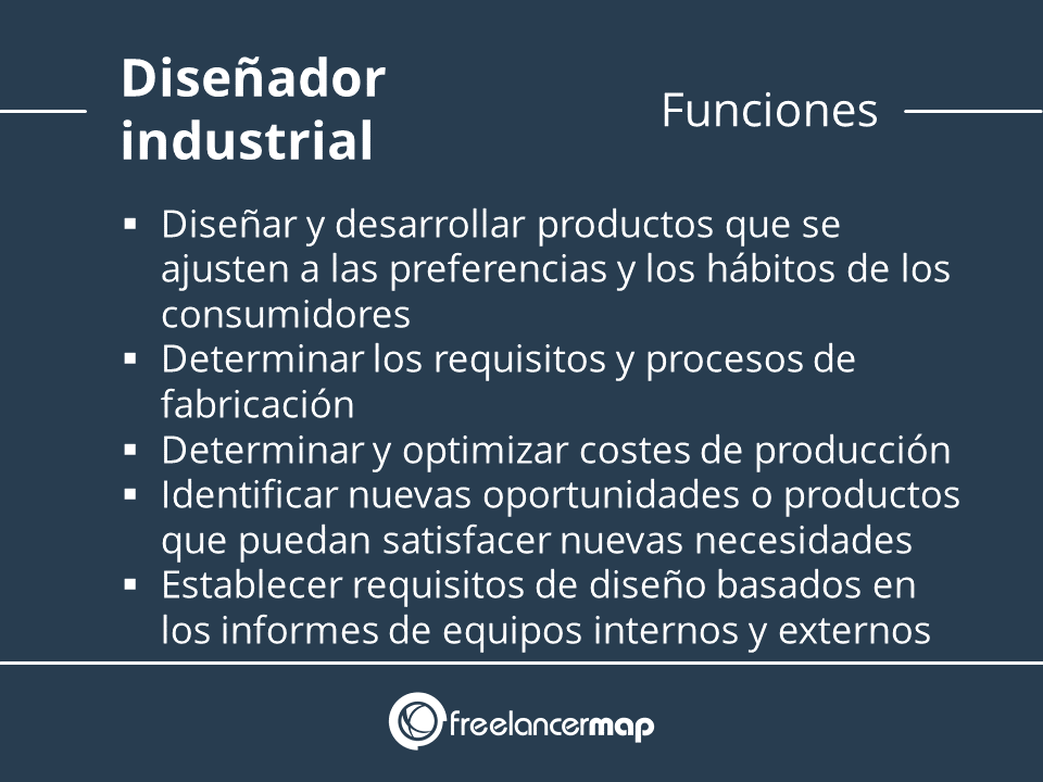 Funciones del diseñador industrial
