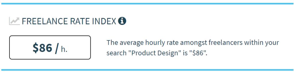 Tarifa horaria media freelance diseño producto
