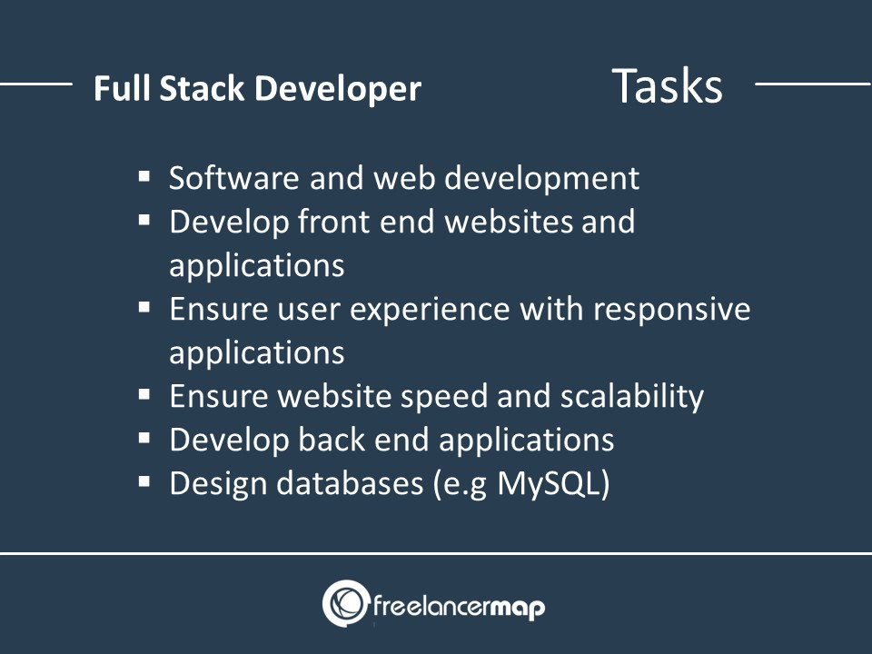 Full Stack Developer - Responsibilities and Tasks