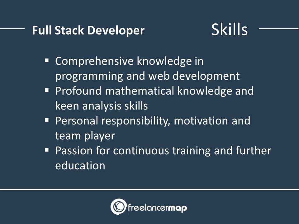 Full stack developer list of skills required