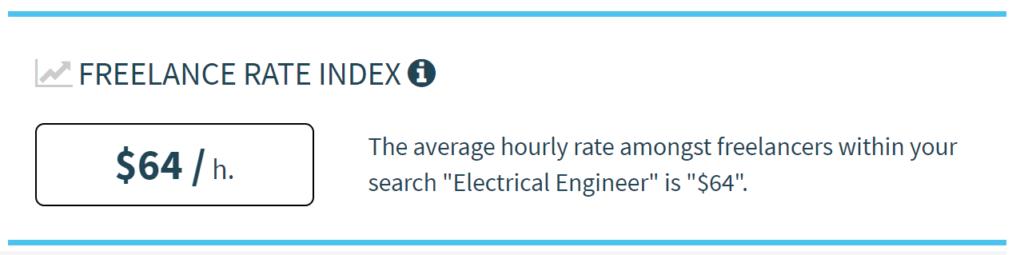 Ingeniero eléctrico freelance precio por hora