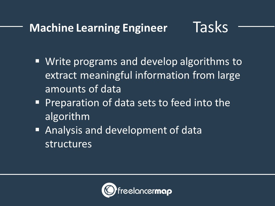 Machine Learning Engineer - Responsibilities