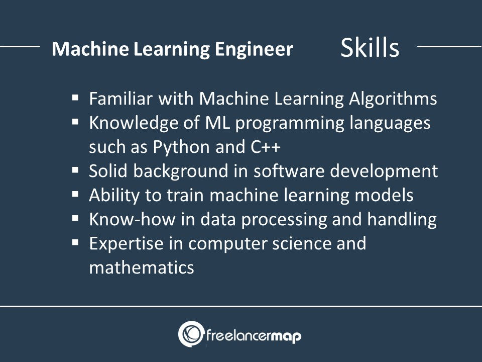 Machine Learning Engineer - Skills Required