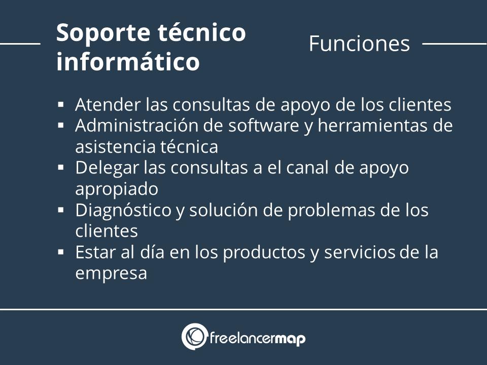 Funciones del equipo de soporte IT