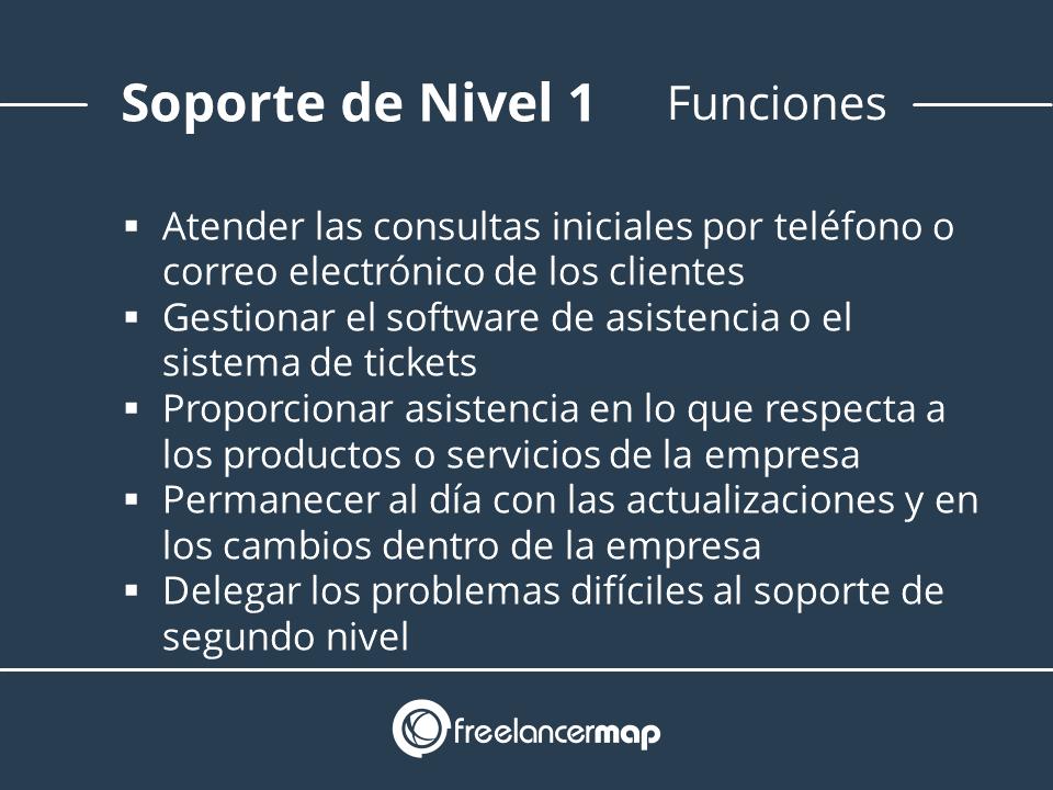 Funciones del soporte técnico nivel 1