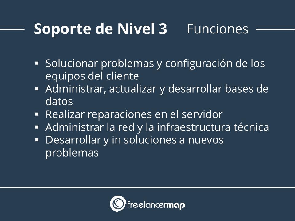 Funciones de un soporte técnico informático nivel 3