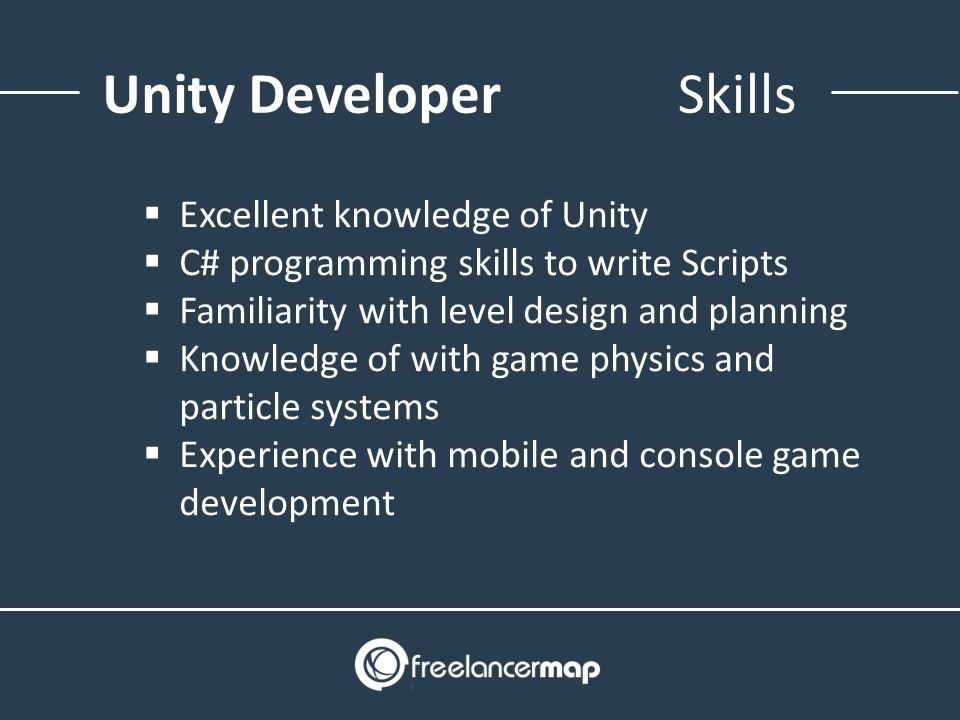 Unity Developer - Skills Required