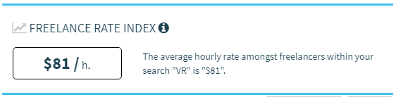 Freelance VR Developer average hourly rate