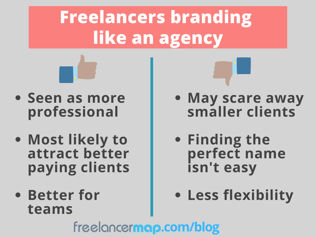 Pros and cons of branding a freelancer business as an agency with a corporate name