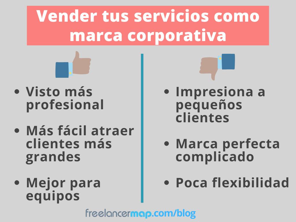 Ventajas y desventajas de vender servicios freelance bajo un nombre corporativo o como agencia