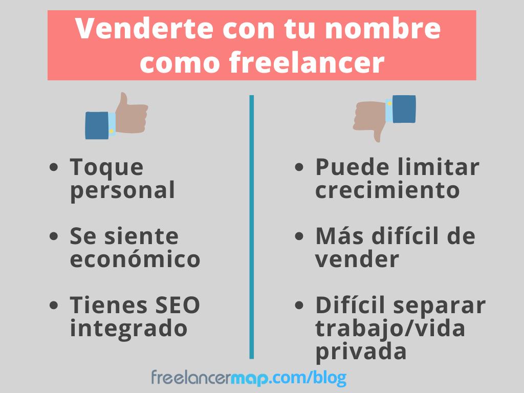 Ventajas y desventajas de venderte con tu nombre como freelancer