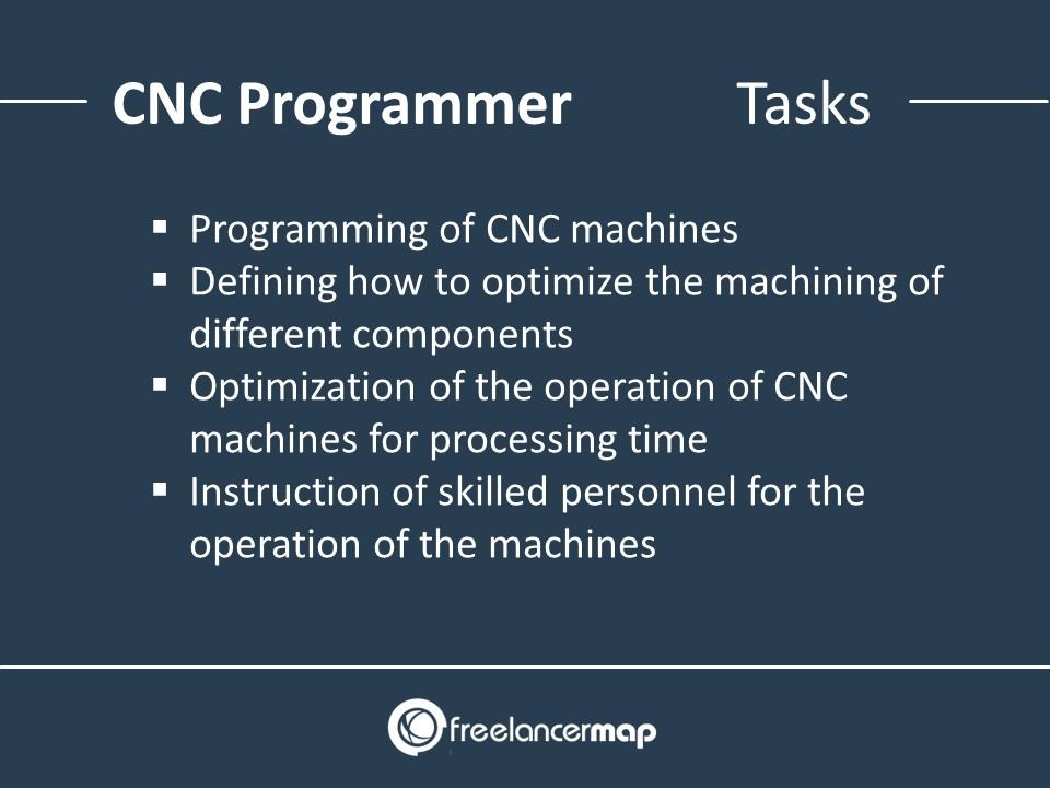 CNC Programmer - Responsibilities