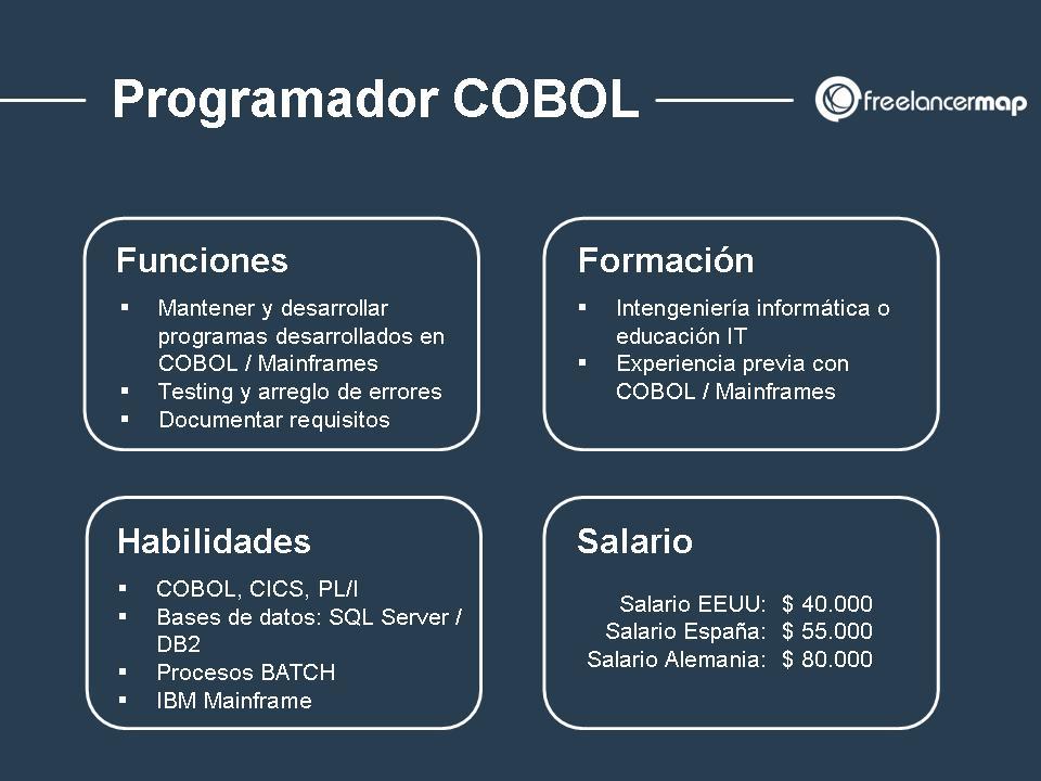 Radiografía del trabajo del programador cobol - funciones, formación, habilidades y salario