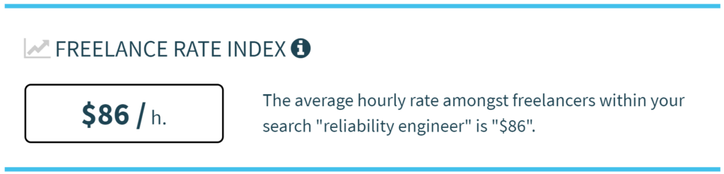 Reliability Engineer - Average Freelance Rate
