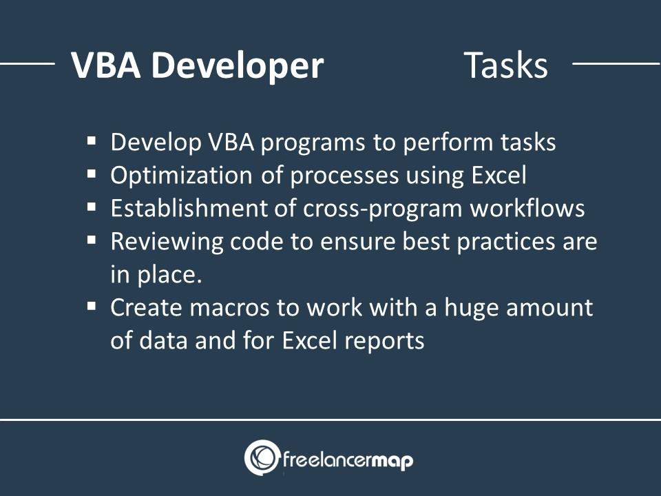 VBA Developer - Responsibilities