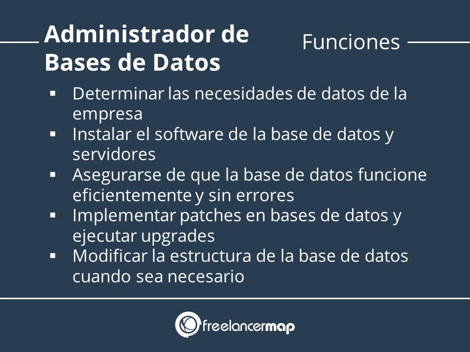 Funciones y responsabilidades del administrador de bases de datos