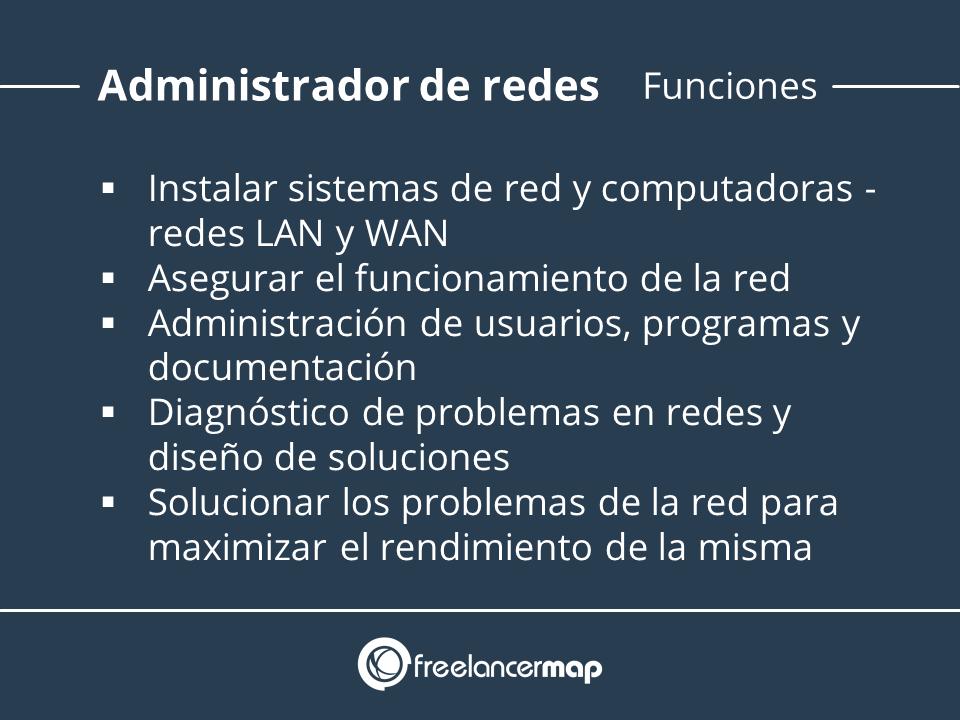 Funciones y responsabilidades de trabajo como administrador de redes