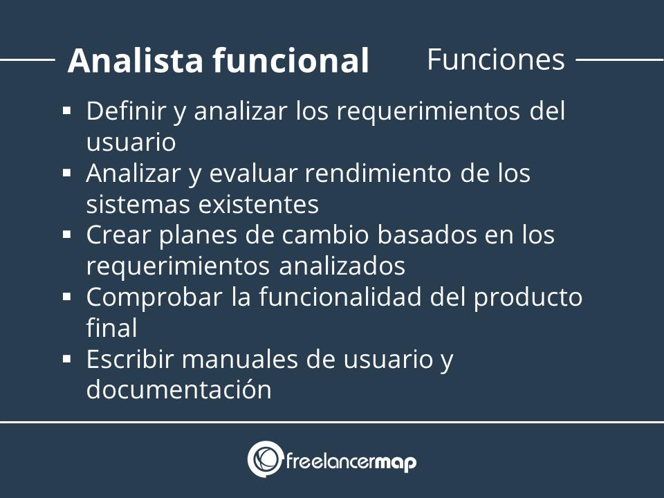 analista funcional resumen de funciones del puesto