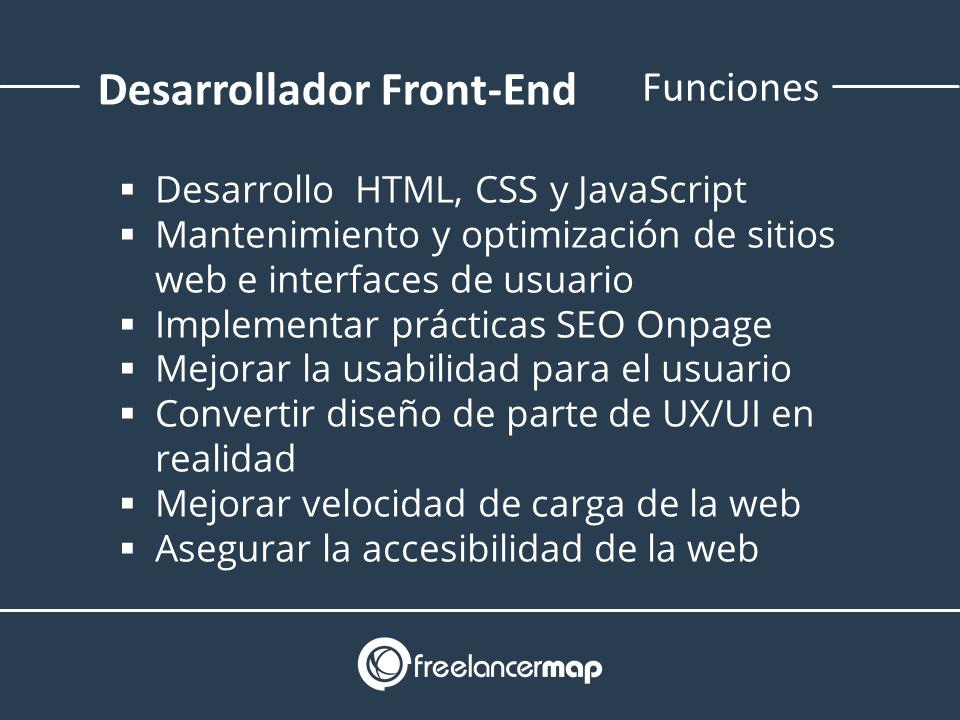 Funciones y tareas del desarrollador front-end