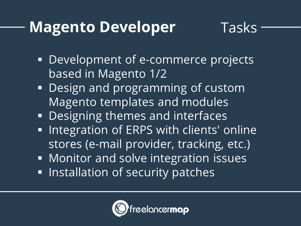 Tasks and responsibilities of a magento developer