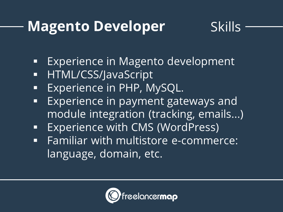 Skills required to work as a magento programmer