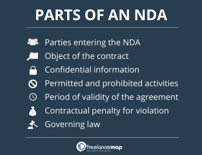 what does nda includes? Parts of non-disclosure agreements