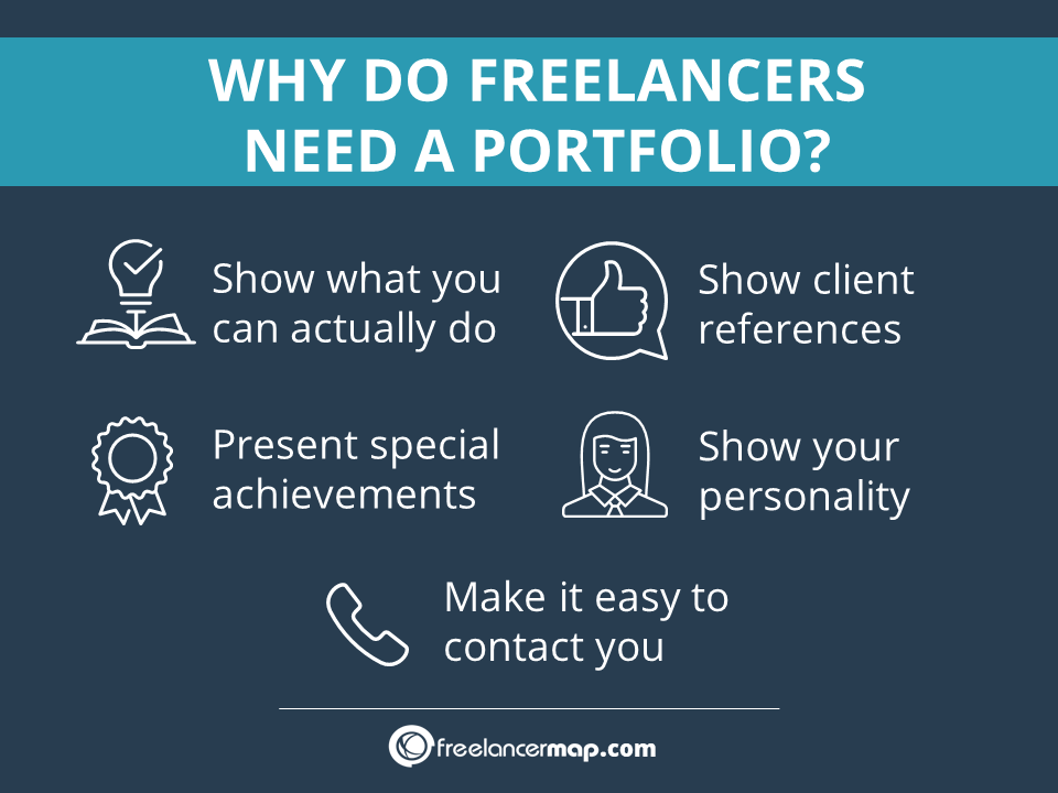 List of reasons why freelancers need a portfolio