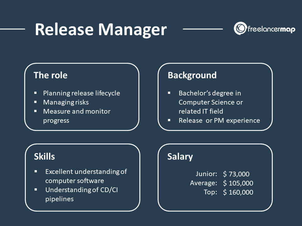 Role overview of a Release Manager with responsibilities, background, skills required and salary