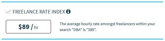 Tarifa media por hora DBA freelance