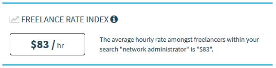 Tarifa por hora media de un administrador de redes freelance