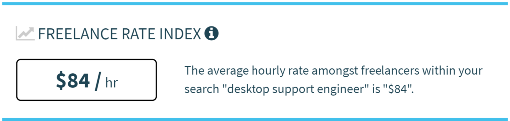Average freelance hourly rate of desktop support engineers