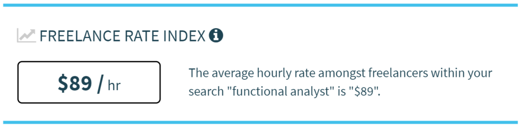 Average Freelance Rate among functional analysts